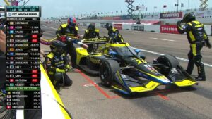 FAST FORWARD: 2021 Firestone Grand Prix of St. Petersburg